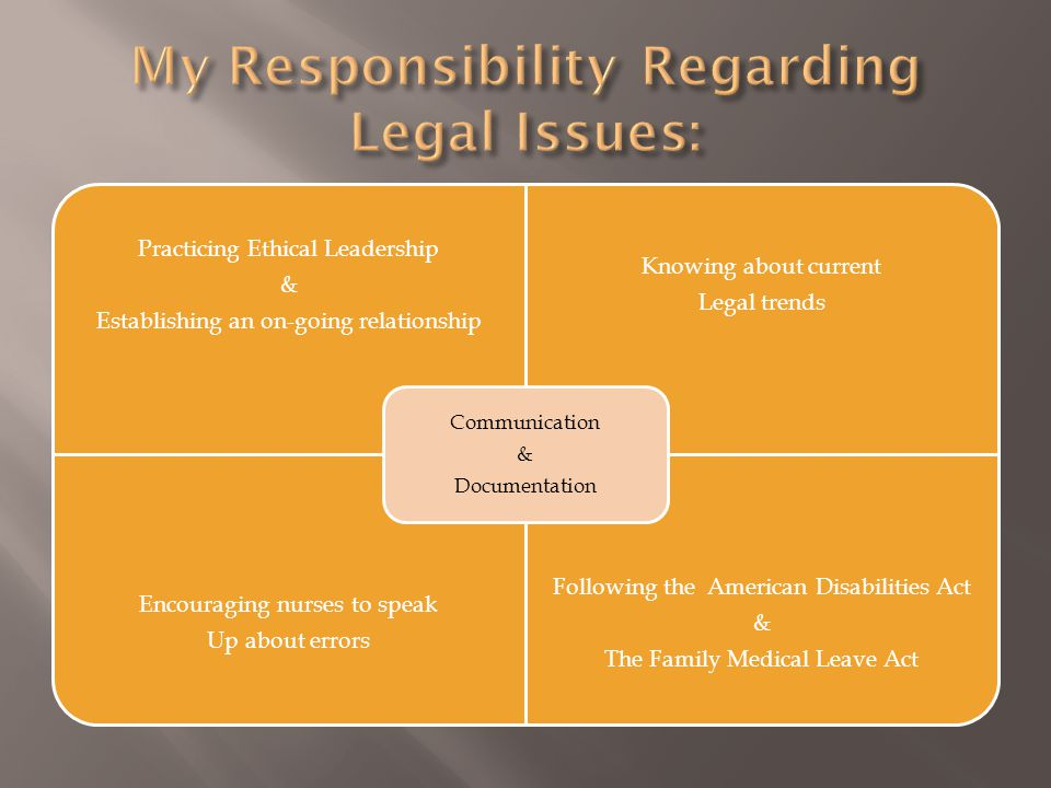 My Responsibility Regarding Legal Issues: