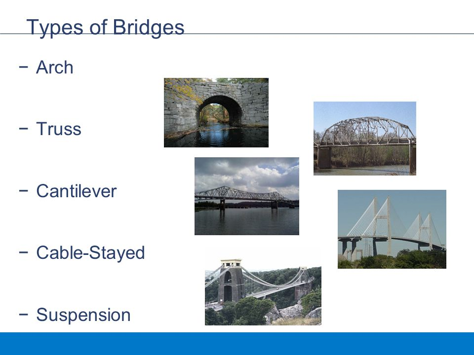 Types of Bridges Arch Truss Cantilever Cable-Stayed Suspension