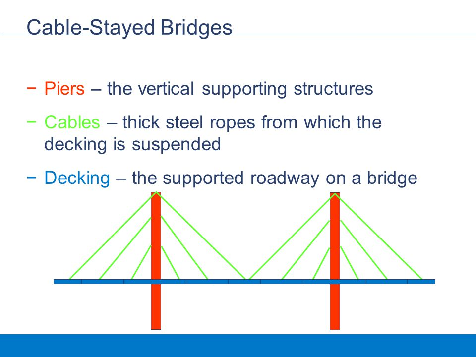 Cable-Stayed Bridges Piers – the vertical supporting structures