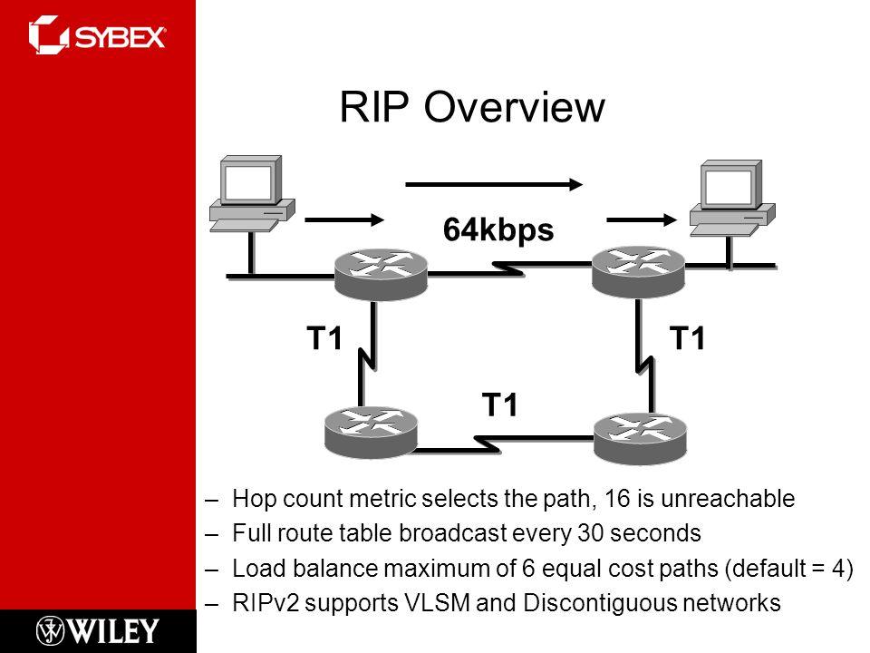 RIP Overview 64kbps. T1. T1. T1.