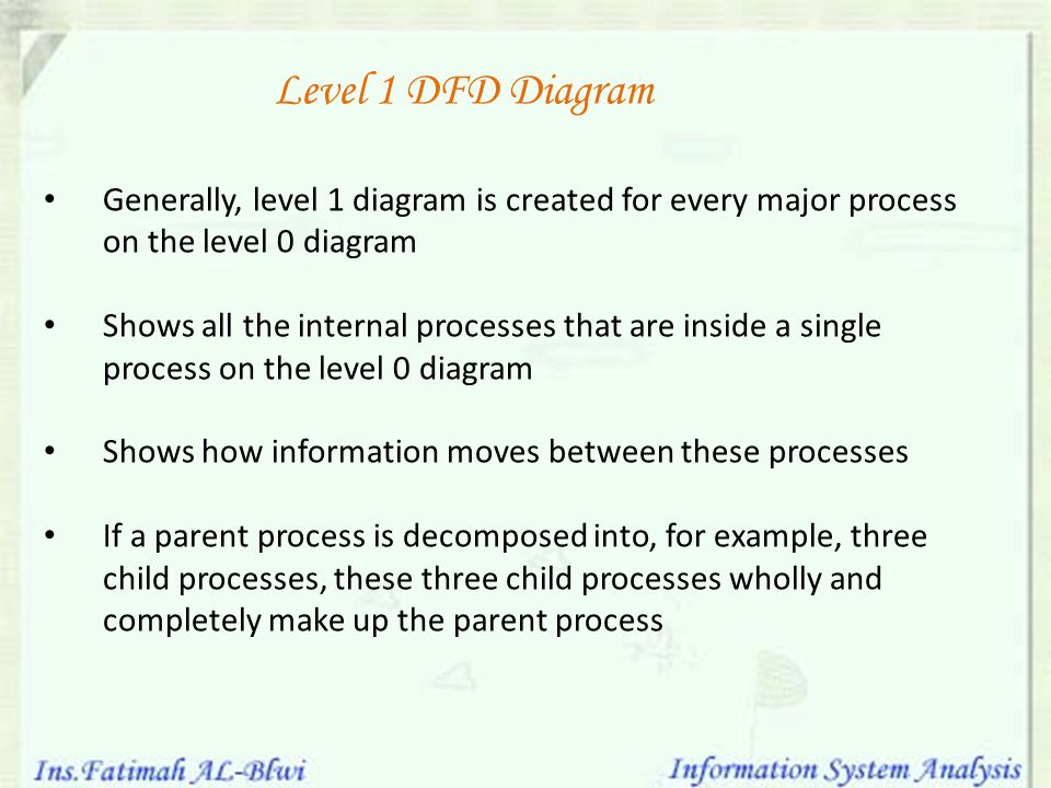 Level 1 DFD Diagram Generally, level 1 diagram is created for every major process on the level 0 diagram.
