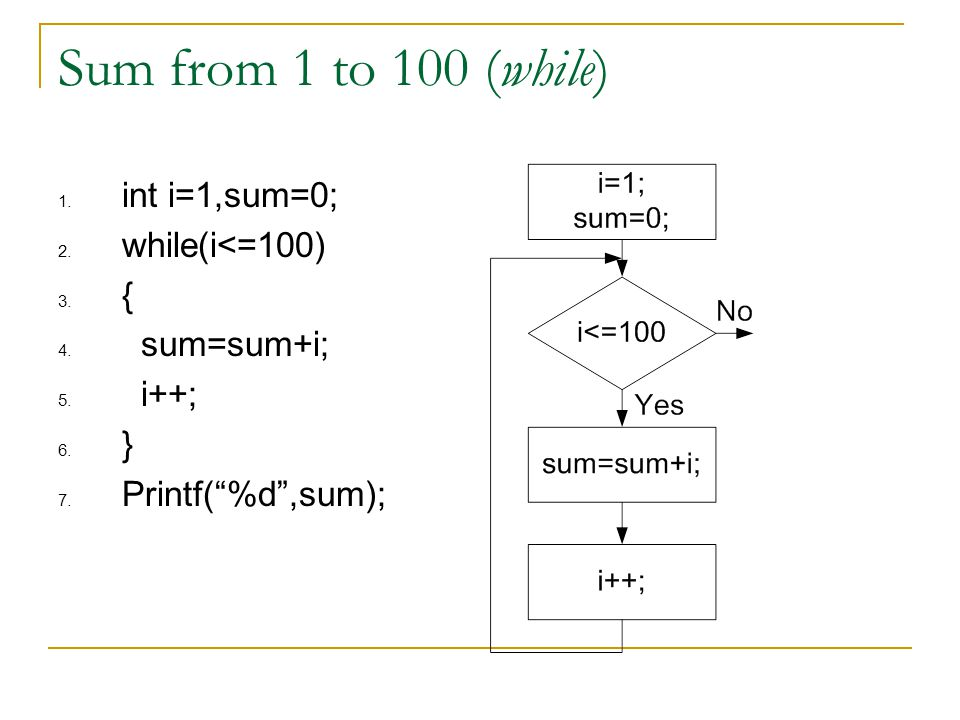 Sum from 1 to 100 (while) int i=1,sum=0; while(i<=100) { sum=sum+i;