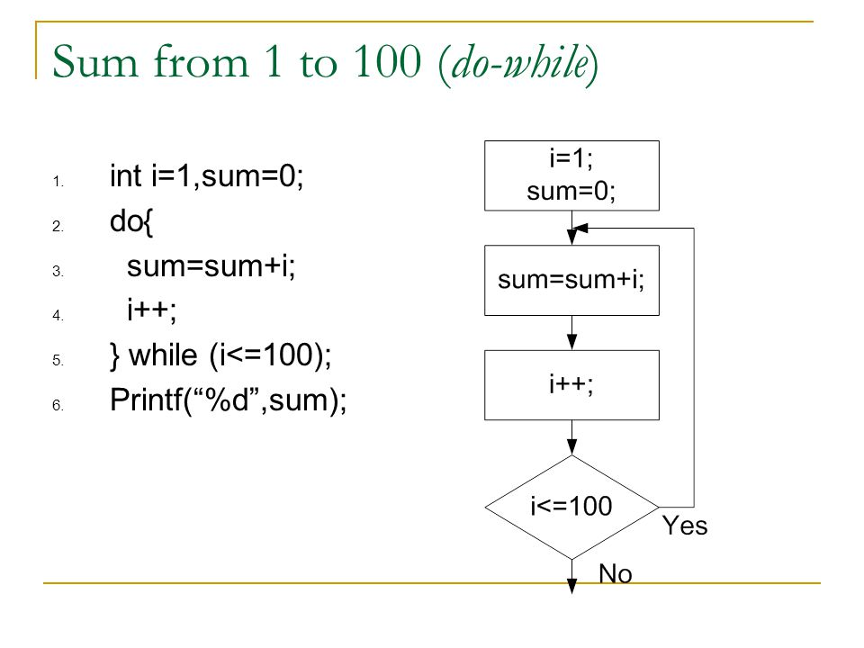 Sum from 1 to 100 (do-while) int i=1,sum=0; do{ sum=sum+i; i++;
