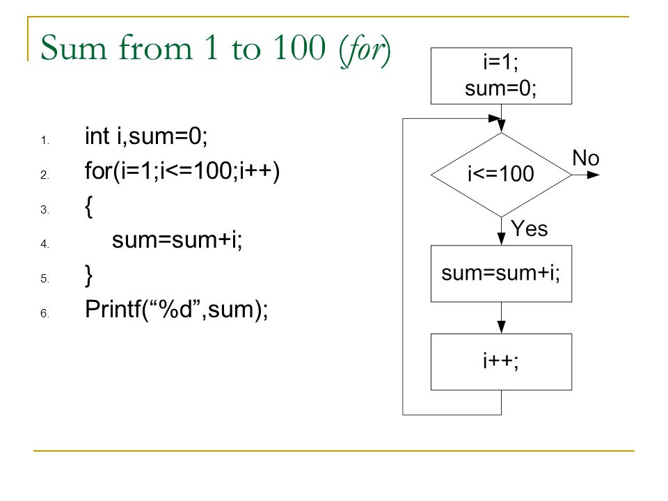 Sum from 1 to 100 (for) int i,sum=0; for(i=1;i<=100;i++) {