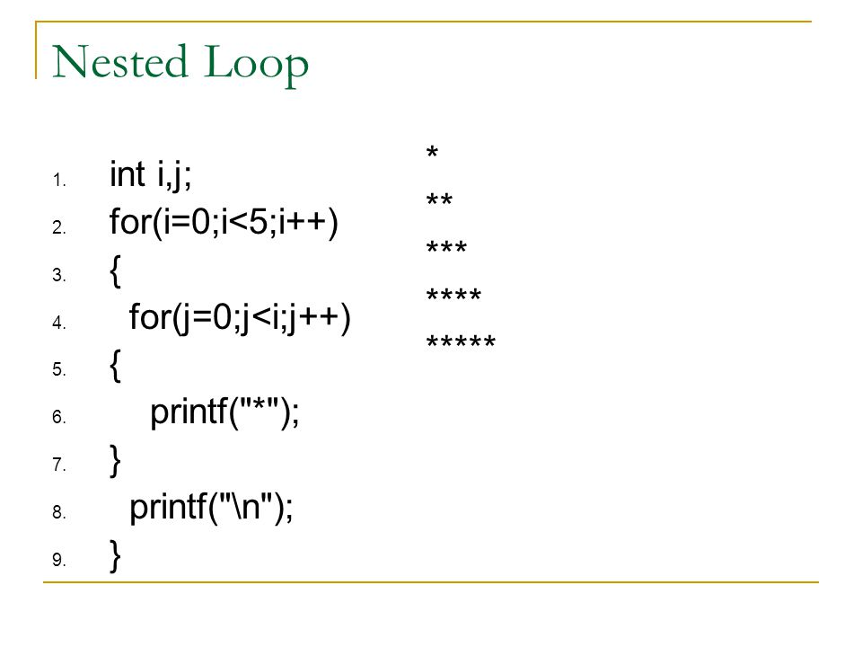Nested Loop * int i,j; ** for(i=0;i<5;i++) *** { ****
