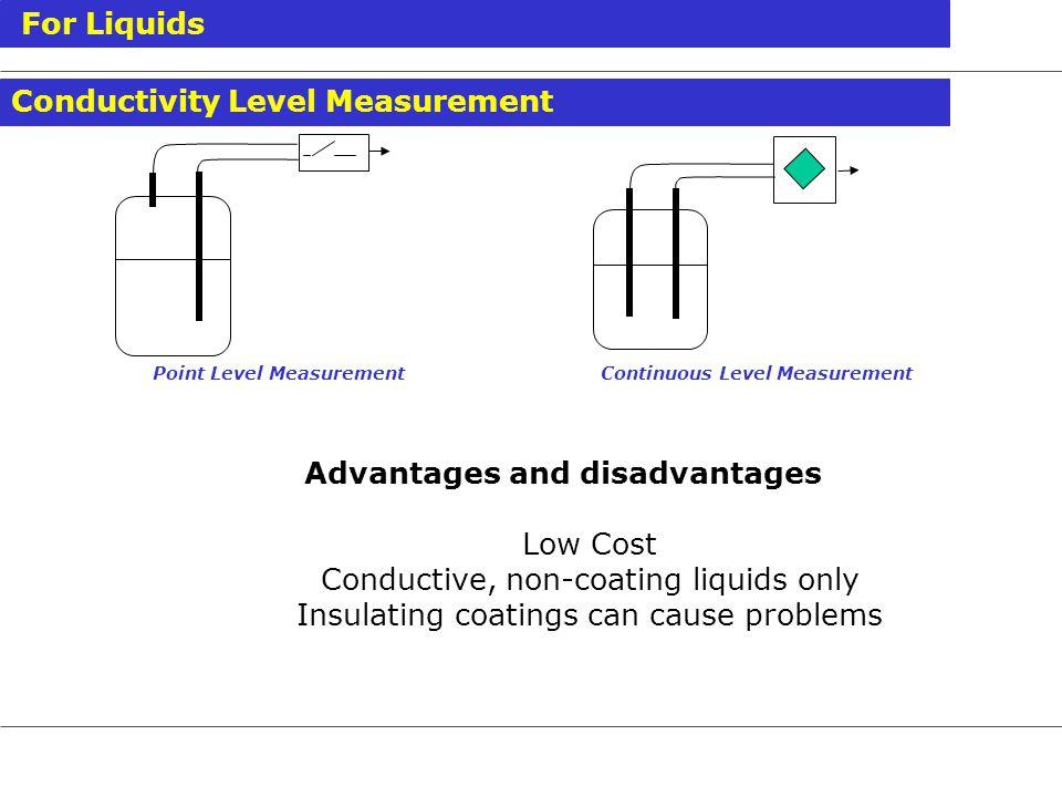 Point Level Measurement Continuous Level Measurement