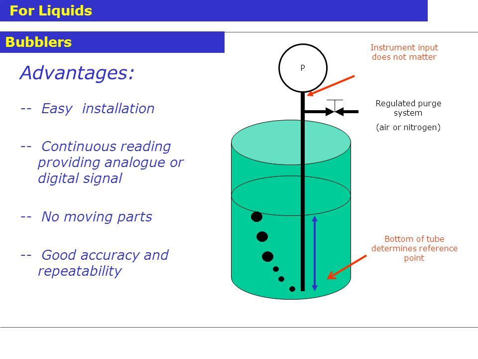 Advantages: For Liquids Bubblers -- Easy installation