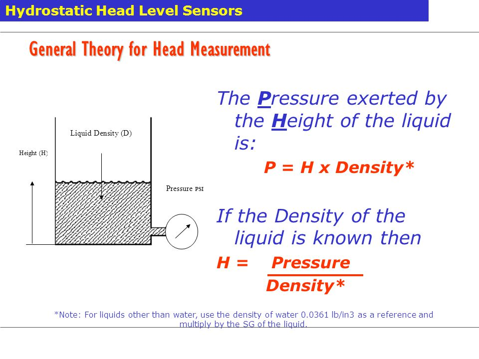 General Theory for Head Measurement