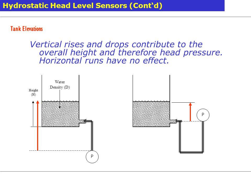 Hydrostatic Head Level Sensors (Cont'd)