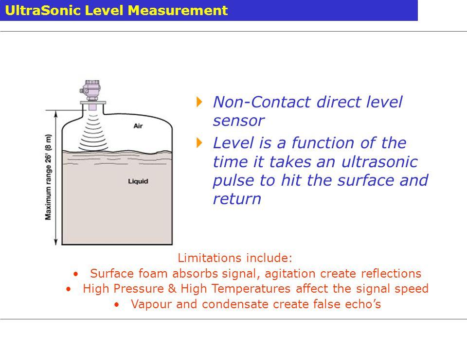 Non-Contact direct level sensor