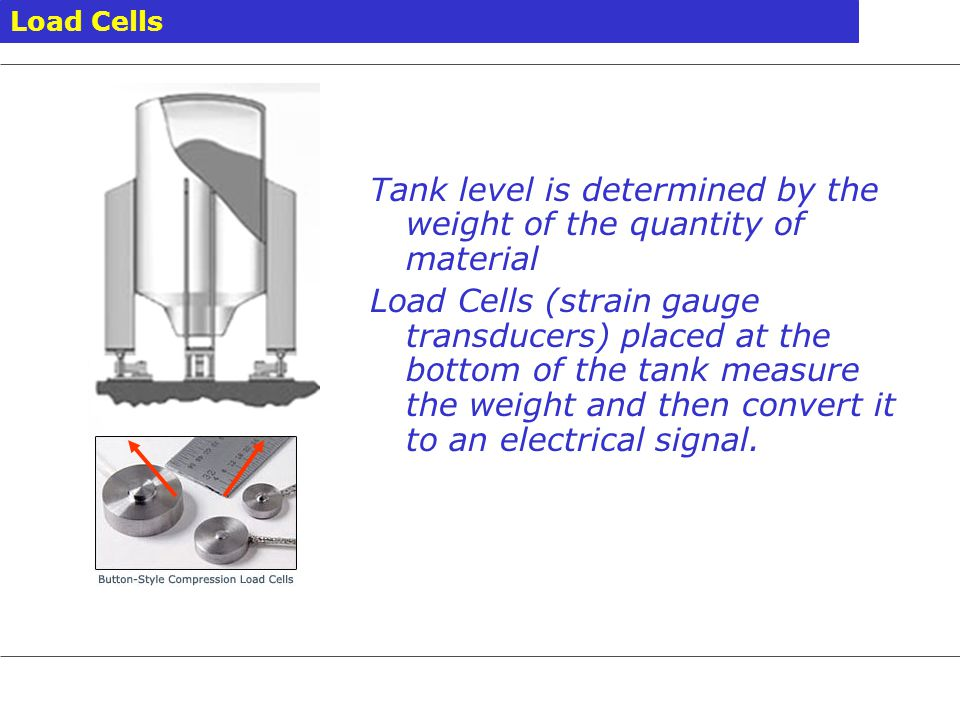 Tank level is determined by the weight of the quantity of material