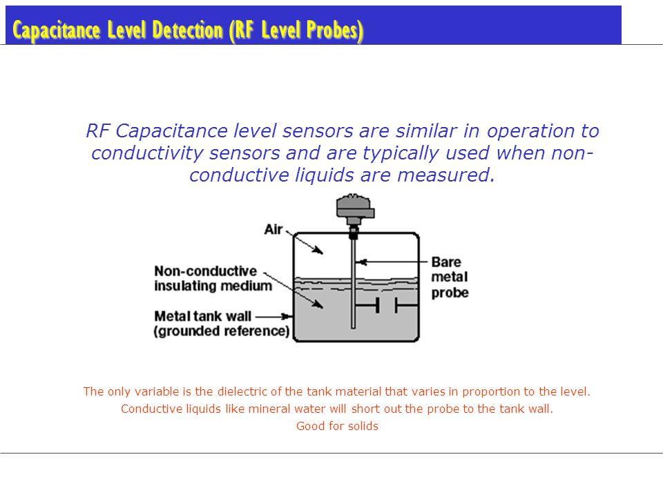 Capacitance Level Detection (RF Level Probes)
