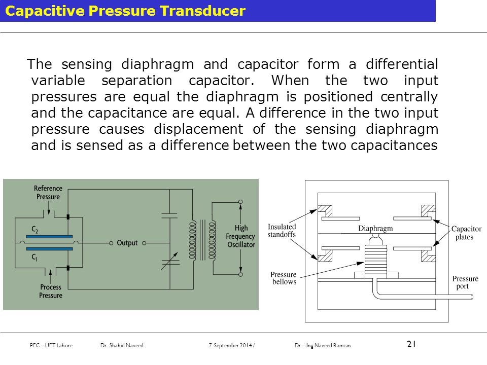 Capacitive Pressure Transducer