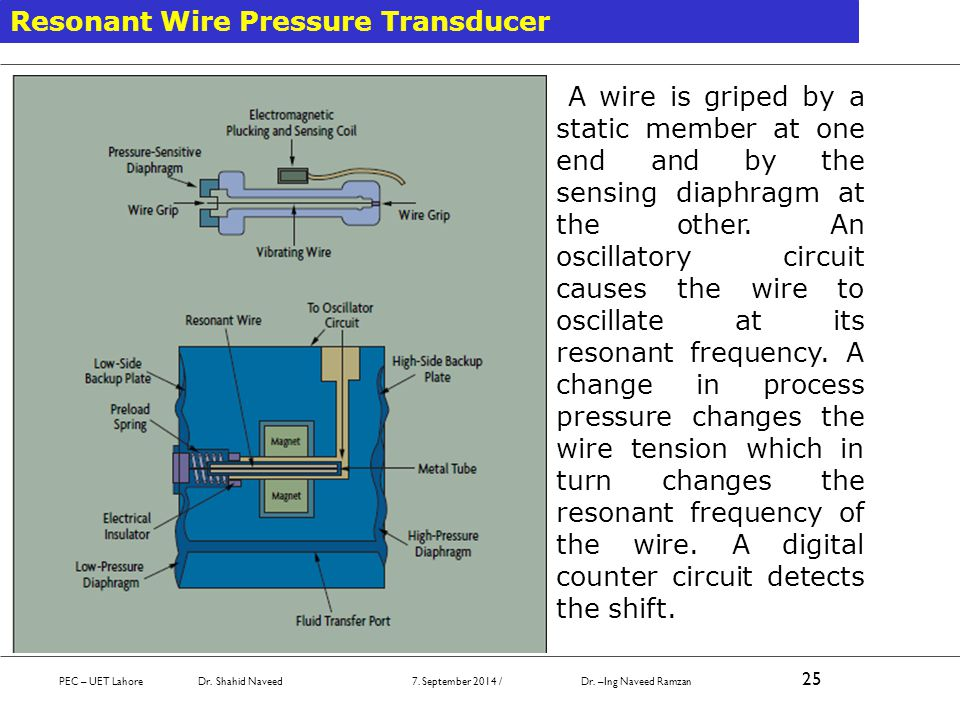 Resonant Wire Pressure Transducer