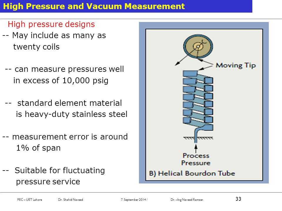 High Pressure and Vacuum Measurement High pressure designs