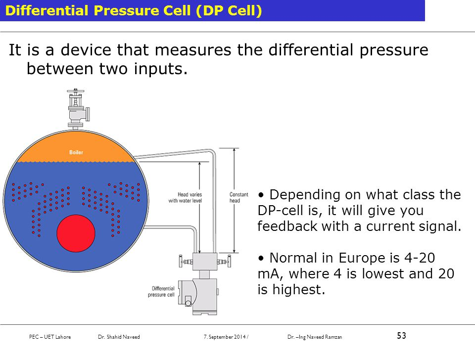 Differential Pressure Cell (DP Cell)