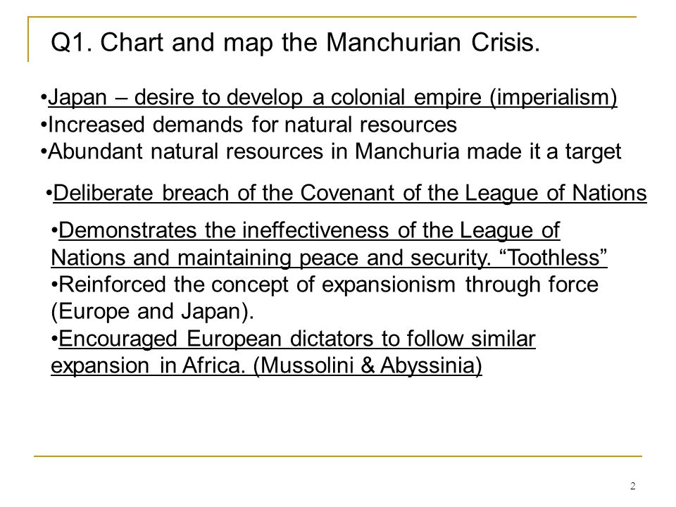 Q1. Chart and map the Manchurian Crisis.