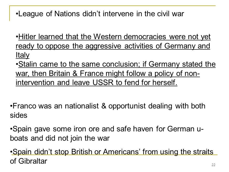 League of Nations didn't intervene in the civil war