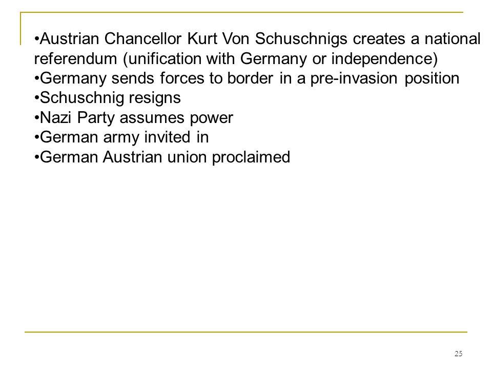 Austrian Chancellor Kurt Von Schuschnigs creates a national referendum (unification with Germany or independence)