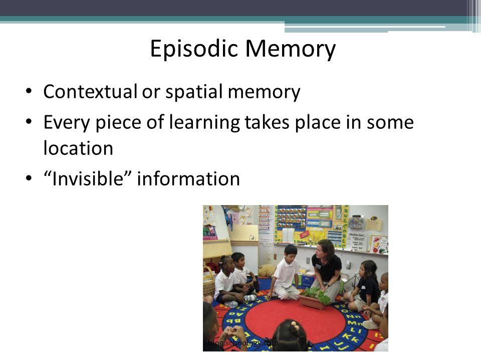 Episodic Memory Contextual or spatial memory