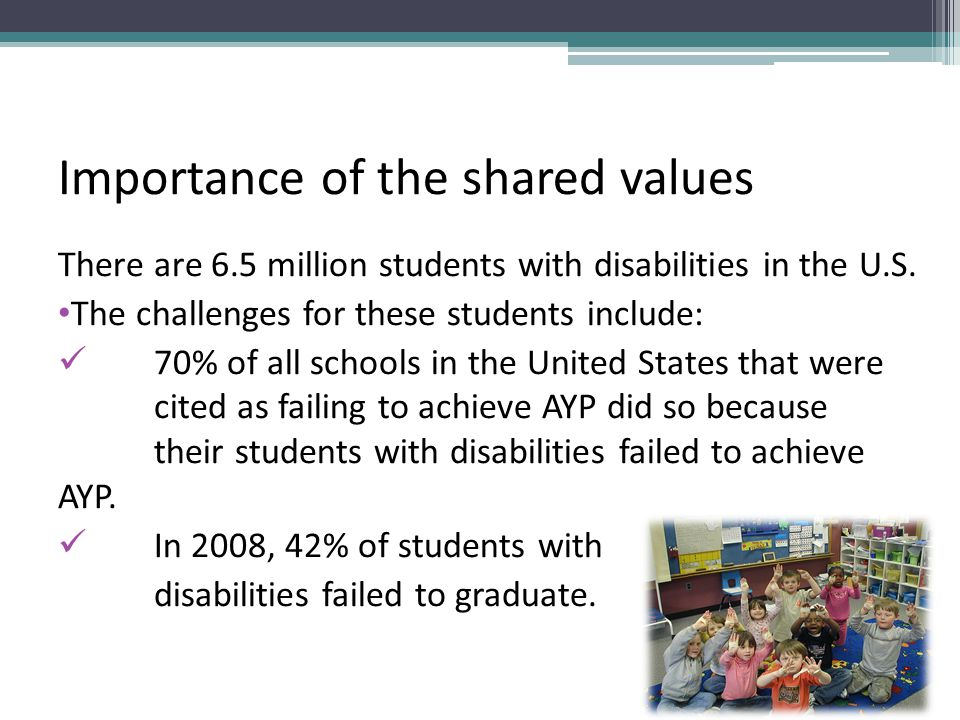 Importance of the shared values