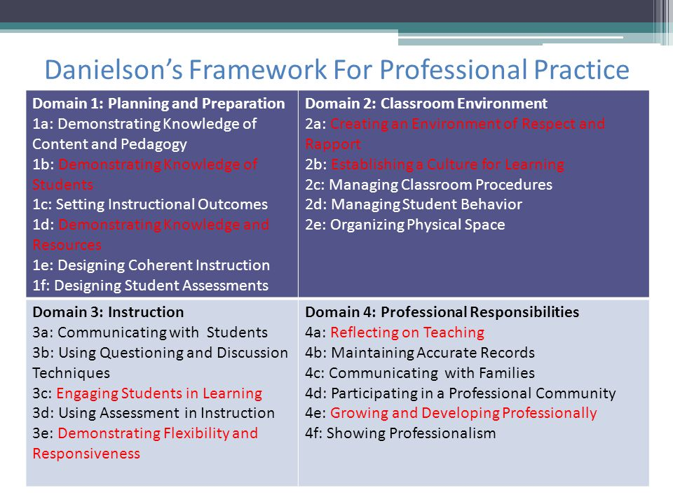 Danielson's Framework For Professional Practice