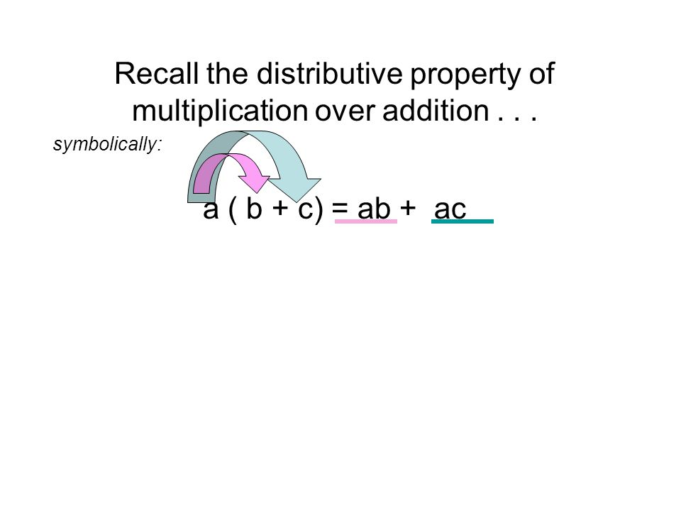 Recall the distributive property of multiplication over addition . . .