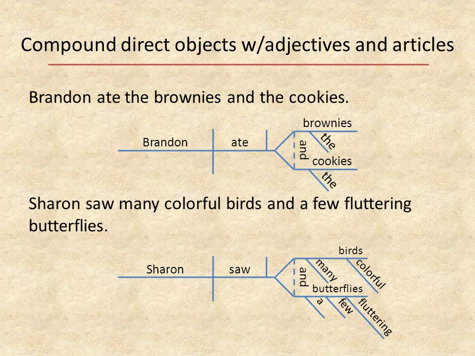Compound direct objects w/adjectives and articles