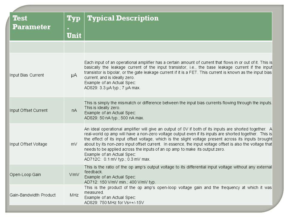 Test Parameter Typ. Unit Typical Description µA Input Bias Current