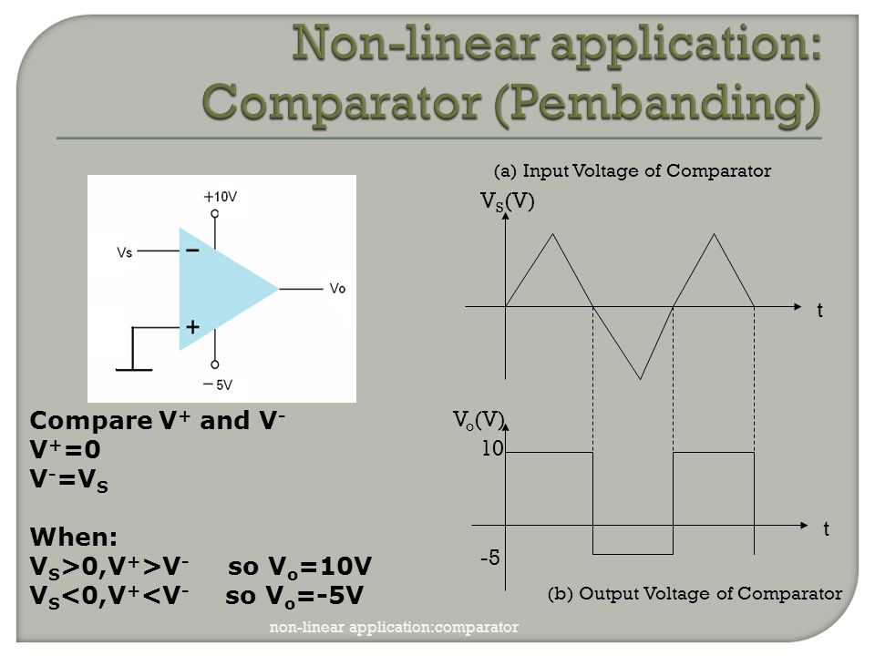 Non-linear application: Comparator (Pembanding)