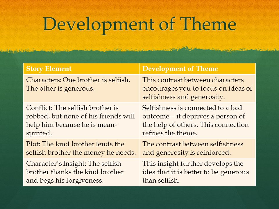 Development of Theme Story Element Development of Theme