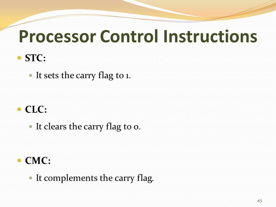 Processor Control Instructions