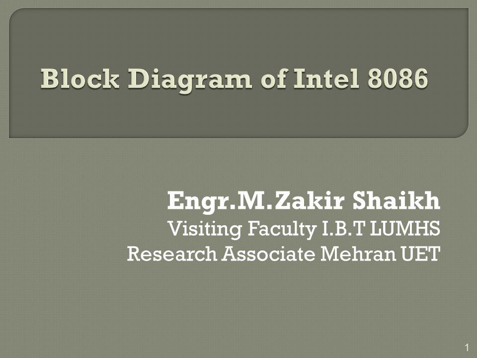 Block Diagram of Intel 8086 Engr.M.Zakir Shaikh
