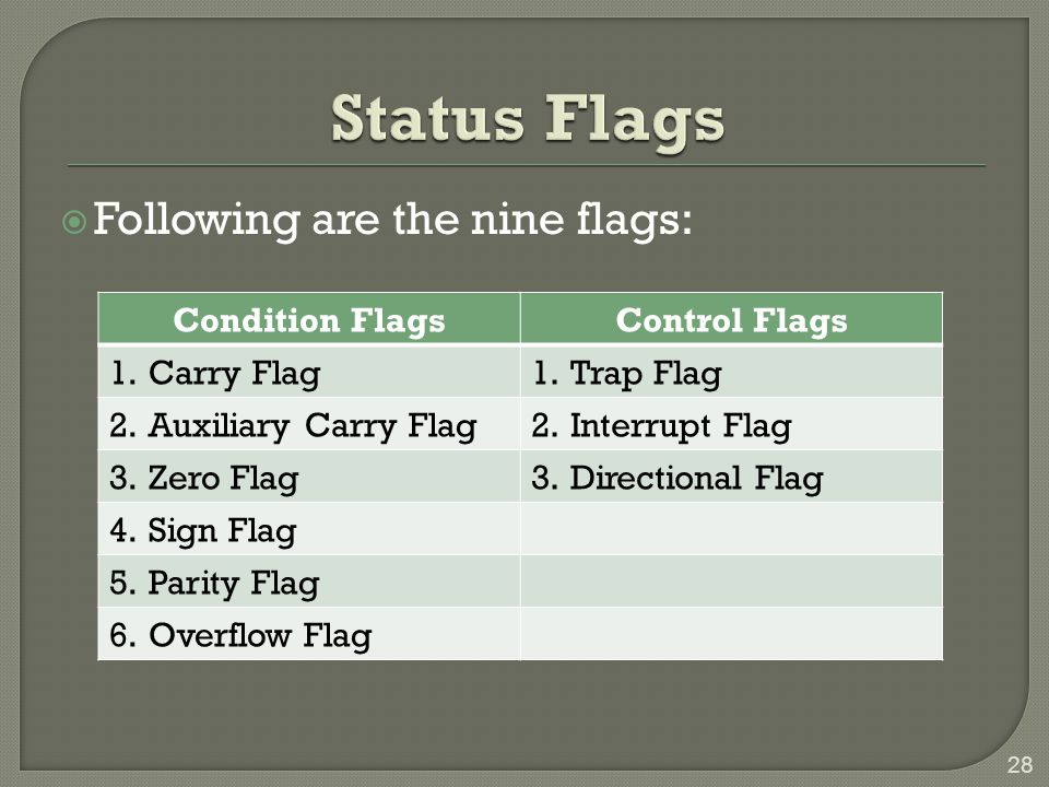 Status Flags Following are the nine flags: Condition Flags