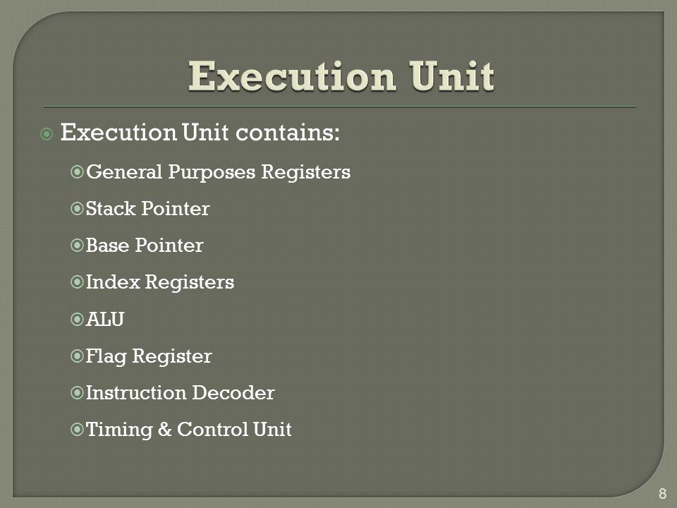 Execution Unit Execution Unit contains: General Purposes Registers