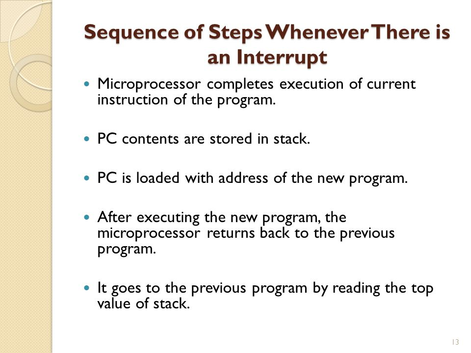 Sequence of Steps Whenever There is an Interrupt