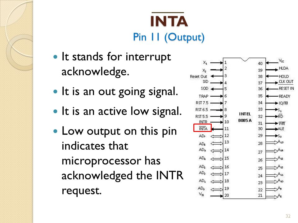 INTA Pin 11 (Output) It stands for interrupt acknowledge.