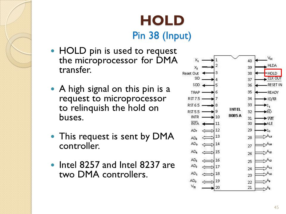 HOLD Pin 38 (Input) HOLD pin is used to request the microprocessor for DMA transfer.