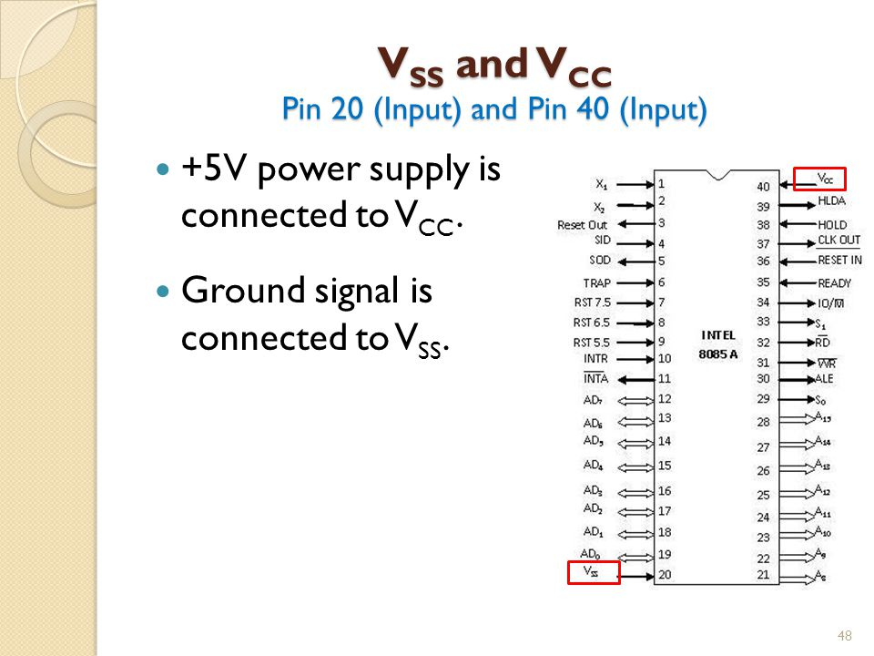 VSS and VCC Pin 20 (Input) and Pin 40 (Input)