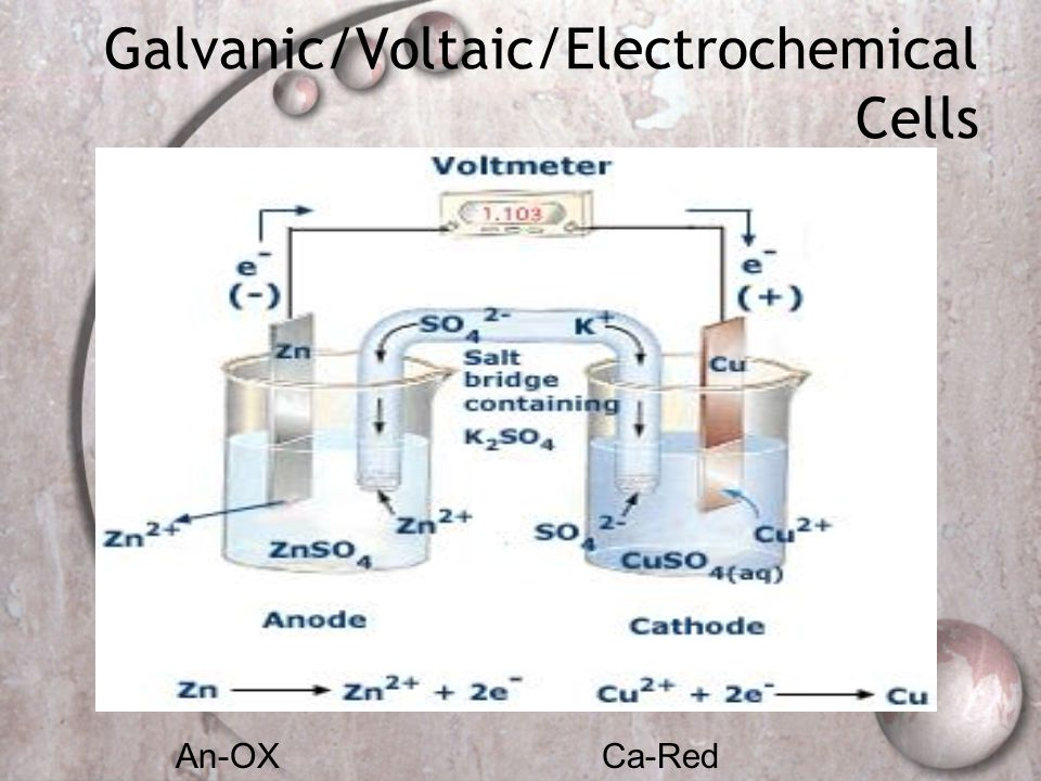 Galvanic/Voltaic/Electrochemical Cells