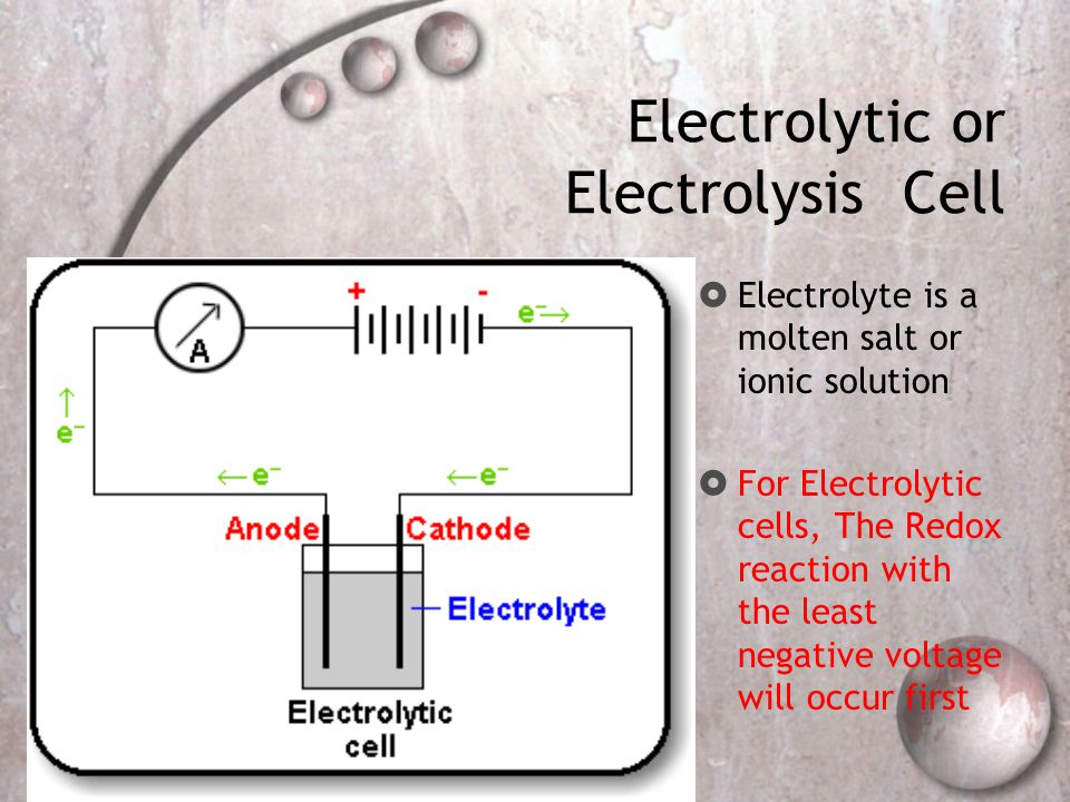 Electrolytic or Electrolysis Cell