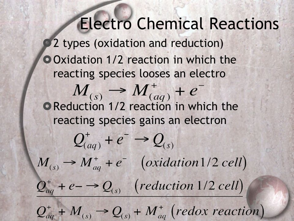 Electro Chemical Reactions