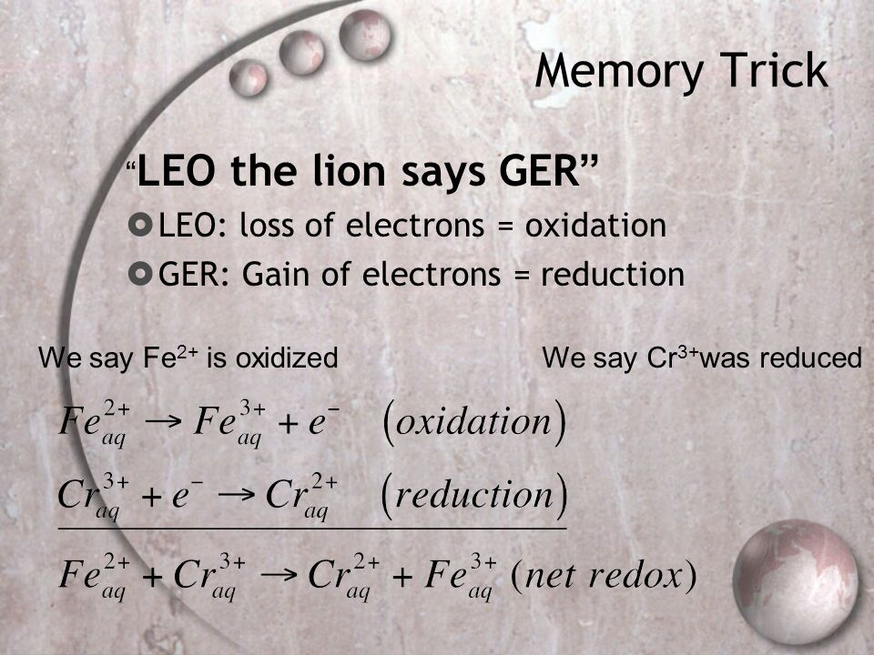 Memory Trick LEO the lion says GER