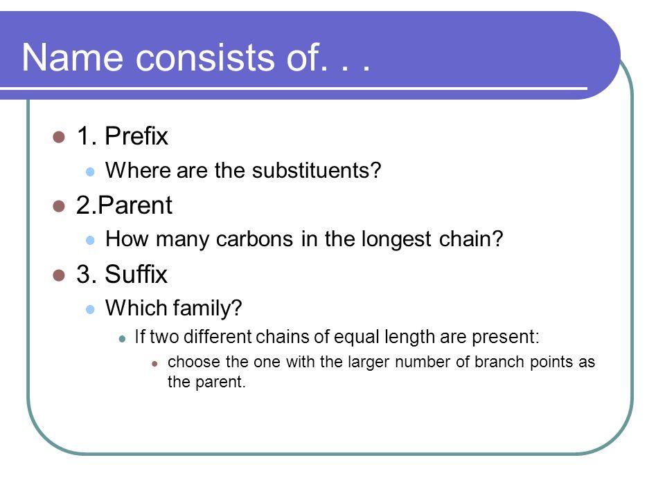 Name consists of. . . 1. Prefix 2.Parent 3. Suffix