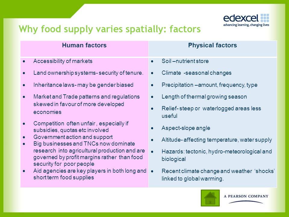 Why food supply varies spatially: factors