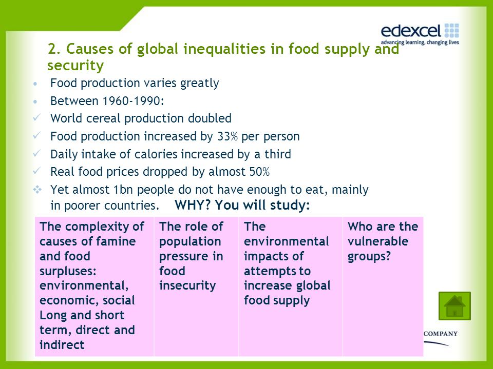 2. Causes of global inequalities in food supply and security