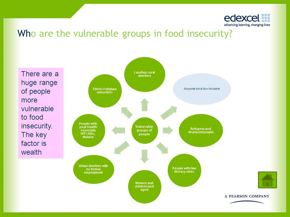 Who are the vulnerable groups in food insecurity
