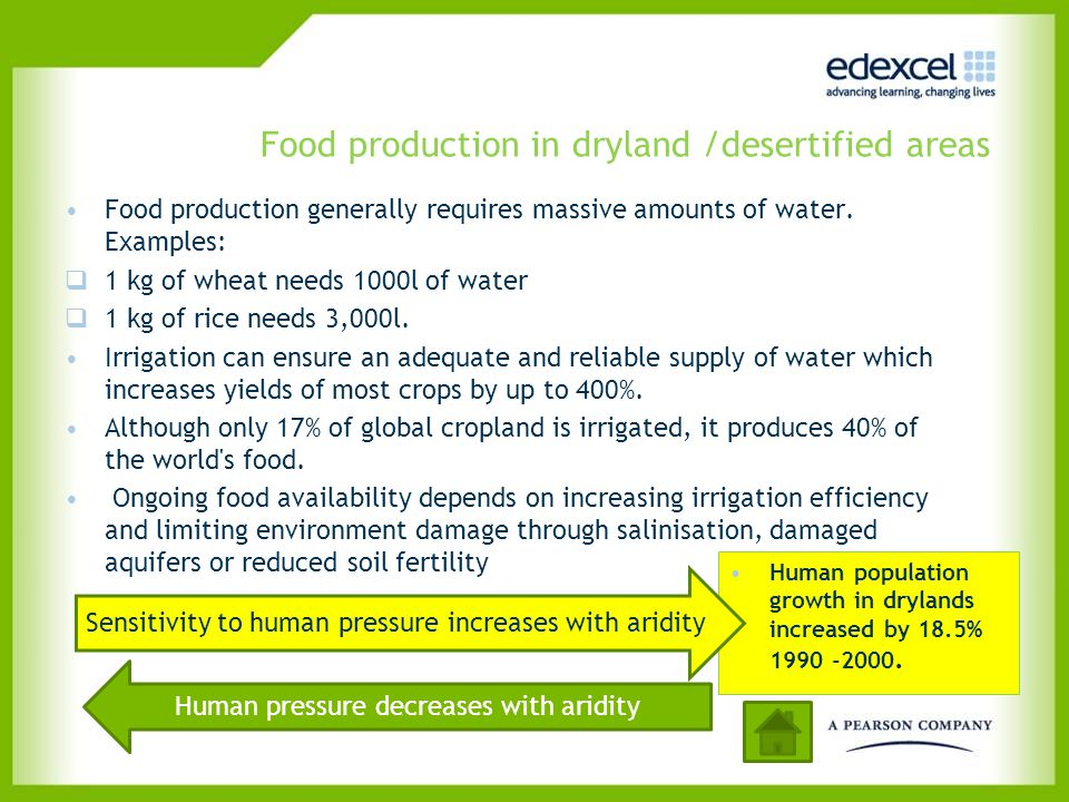 Food production in dryland /desertified areas