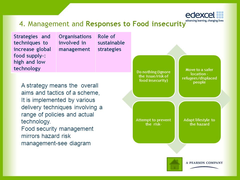 4. Management and Responses to Food insecurity