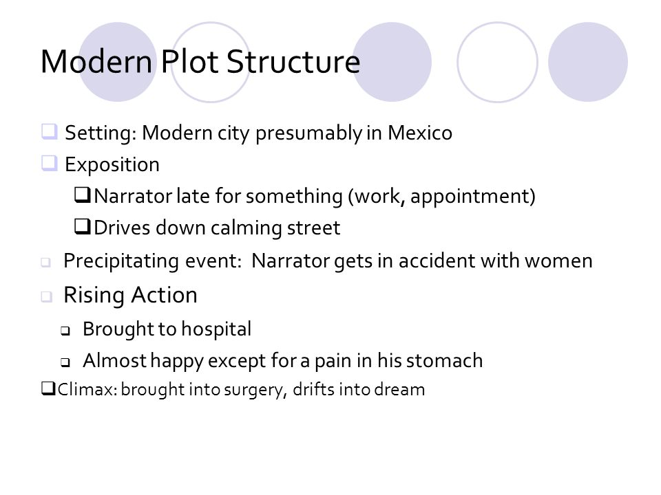 Modern Plot Structure Rising Action